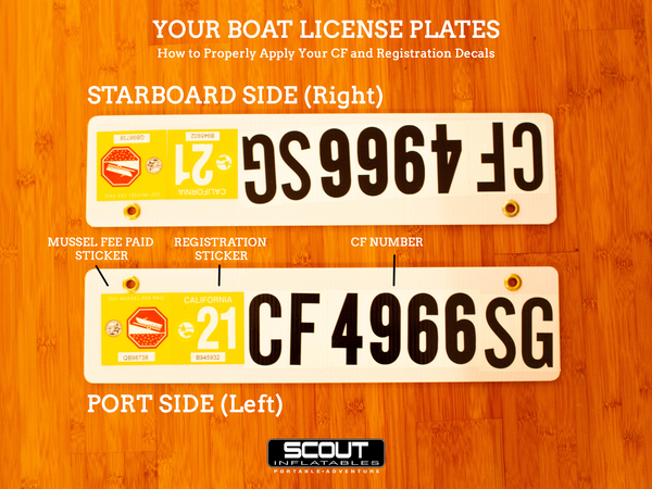 Boat License Plates