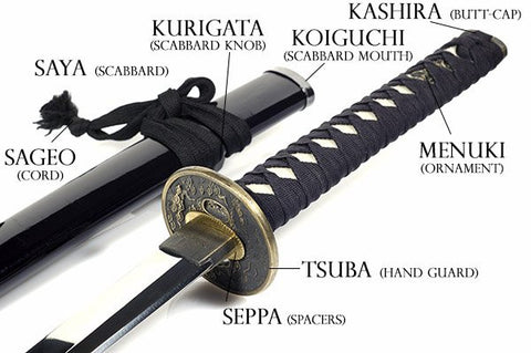 Samurai Sword Terminology