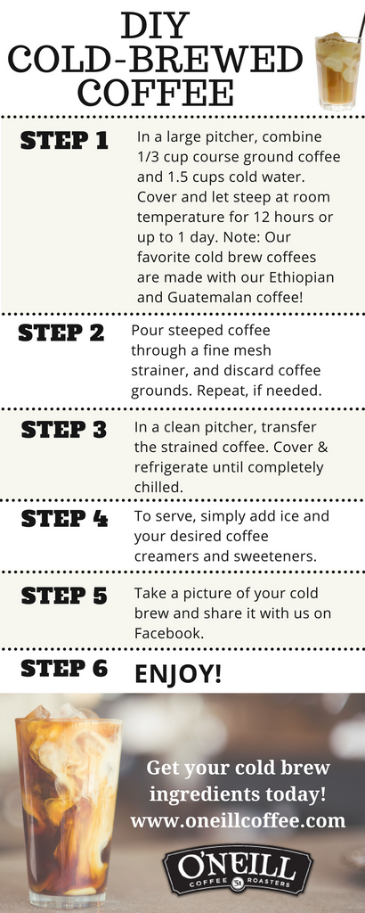 Cold-Brewed Coffee - DIY