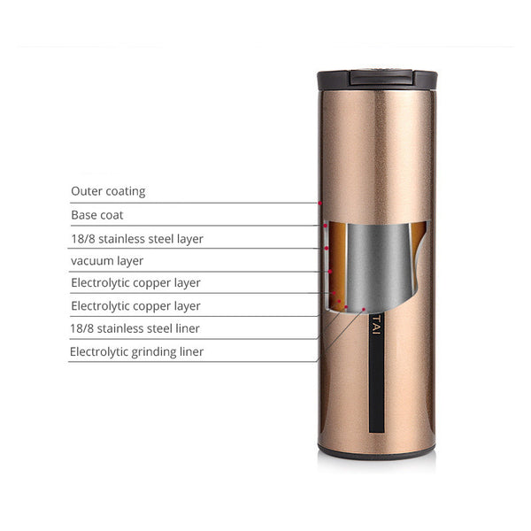 Best Double Wall Insulated Stainless Steel Vacuum Flask Travel Mug with a Flip Lid