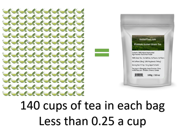 Premium Instant Green Tea - A smooth mouth-feel, bright flavor and moderate caffeine content