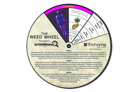 Interpening Weed Wheel