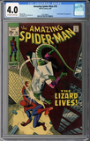 Colorado Comics - Amazing Spider-man #76 CGC 4.0