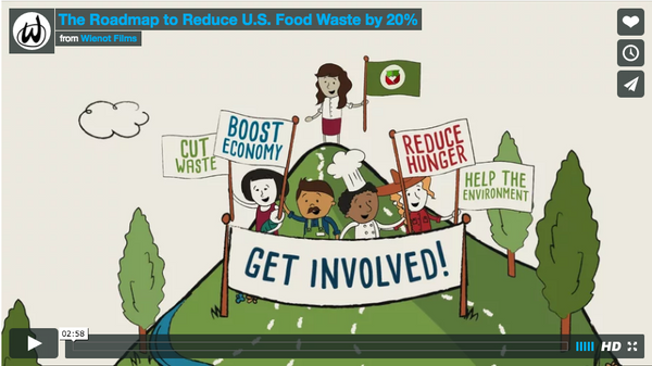 ReFed's Roadmap to U.S. Food Waste Reduction