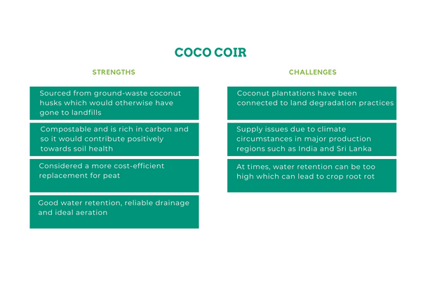 Coco coir strengths and challenges