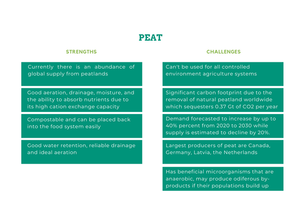 Peat strengths and challenges