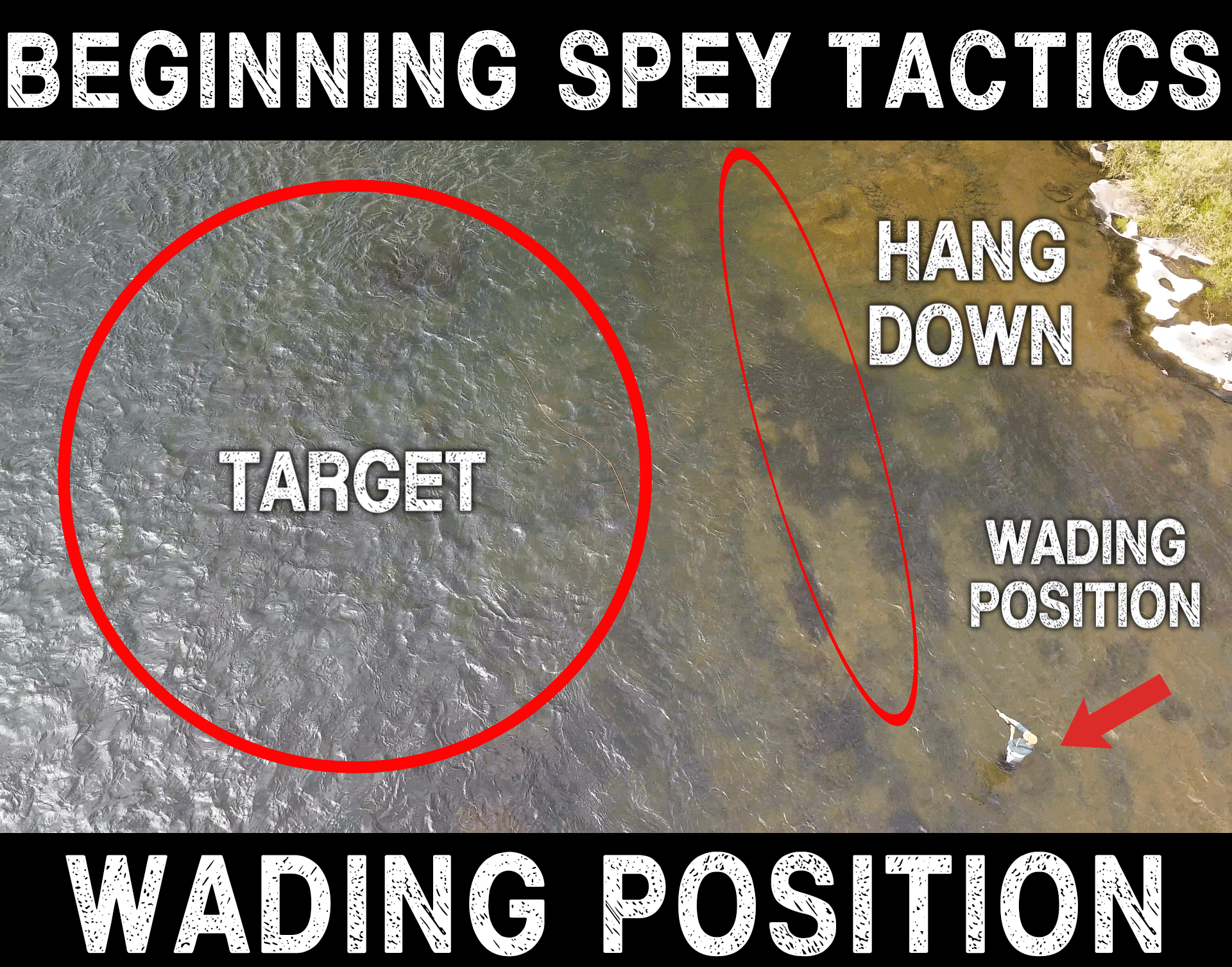 Wading Position | Beginning Spey Tactics Ep. 3