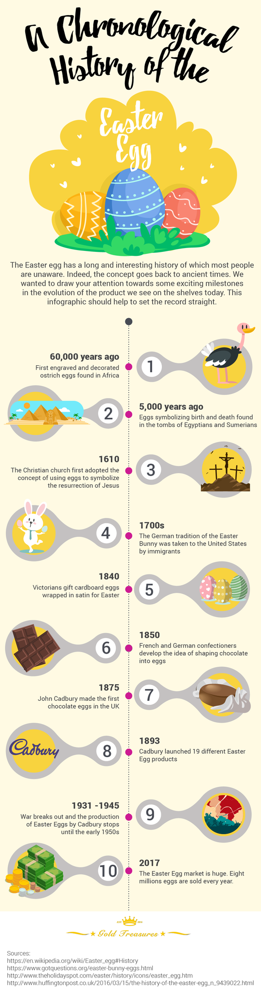 useful infographic showing chronological history of the Easter Egg