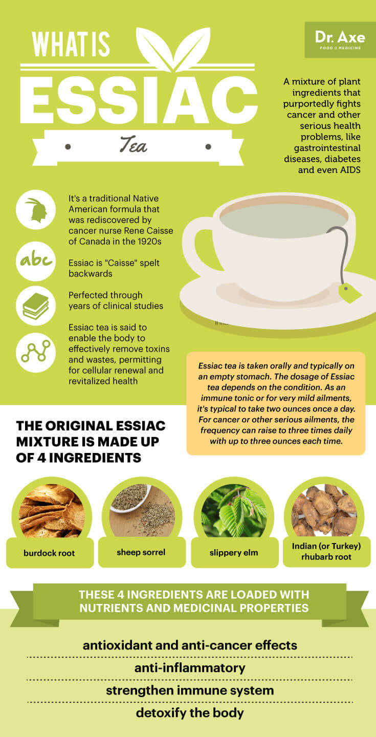 Essiatic Tea Ingredients and benefits
