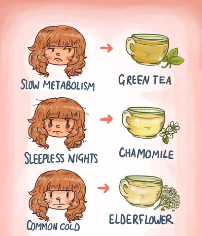 uses  for tea