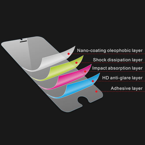 Flexible Shatter-Proof Screen Protector for LG K3, LG G5 and LG K10 - JandJCases