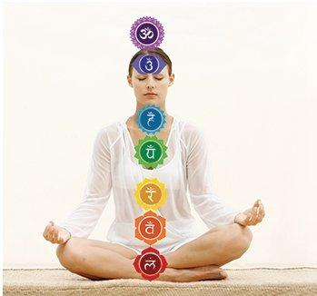 Aura Cacia Chakra Balancing-Aromatherapy-Be Well With Nikki