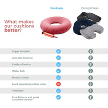 Load image into Gallery viewer, Penkwin® Inflatable Orthopaedic Ring Cushion