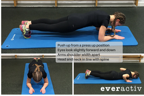 Core stability blog - plank position