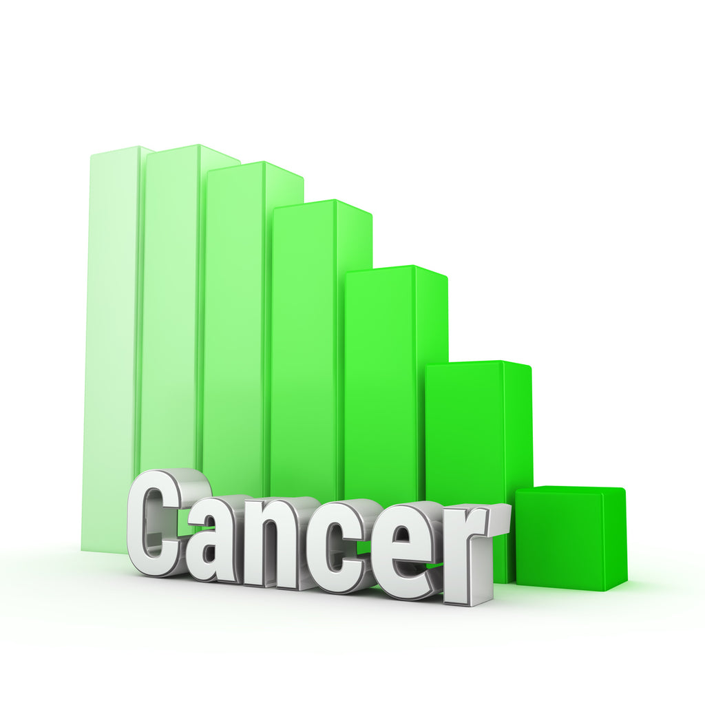 Risk for cancer will go down