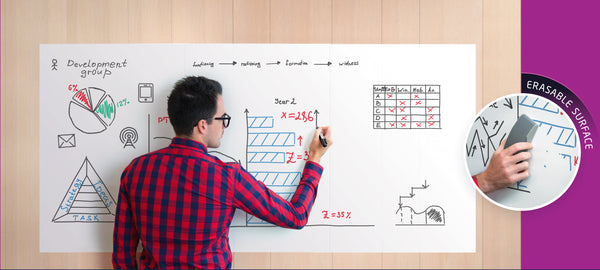 Magnetic Boards / 5 whiteboards