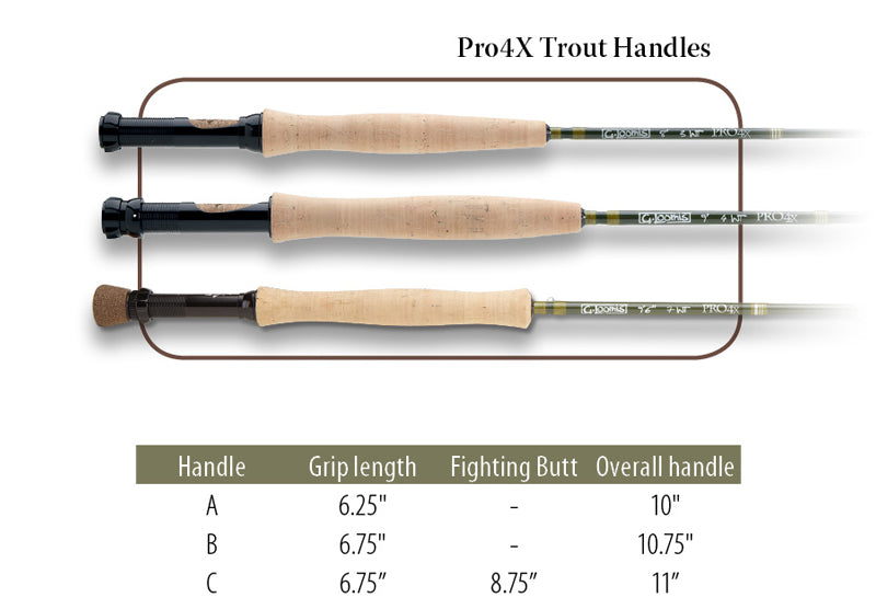 g loomis pro4x fly fishing rods