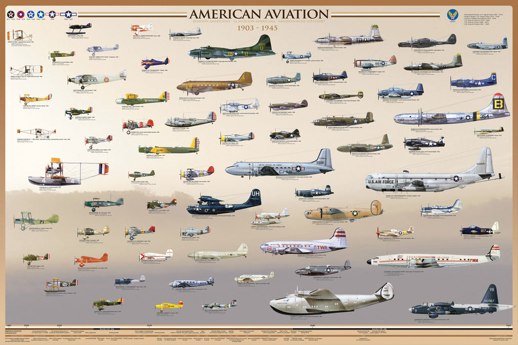 24 x 36 inch Non-Laminated Paper Poster Depicting Aircraft During the Early Years of American Aviation 1903-1945 by EuroGraphics.