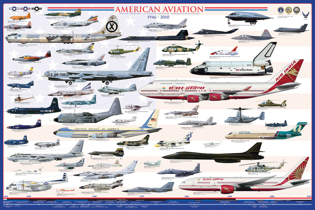 24 x 36 inch Non-Laminated Paper Poster Depicting Aircraft During the Modern Era of American Aviation 1946-2010 by EuroGraphics.
