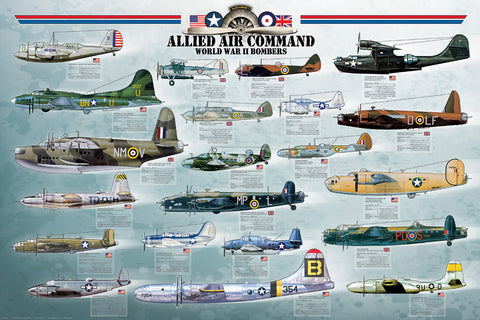 24 x 36 inch Non-Laminated Paper Poster Depicting World War II Bombers as used by the Allied Forces by EuroGraphics.