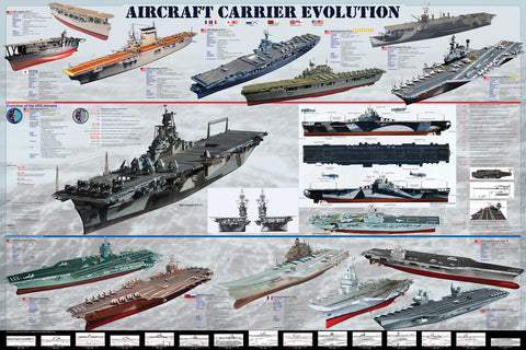 24 x 36 inch Non-Laminated Paper Poster Depicting the Evolution of Aircraft Carriers by EuroGraphics.