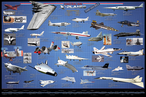 24 x 36 inch Non-Laminated Paper Poster Depicting Declassified Top Secret American Aircraft by EuroGraphics.