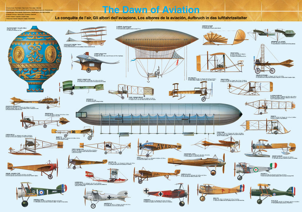 The Dawn of Aviation Poster