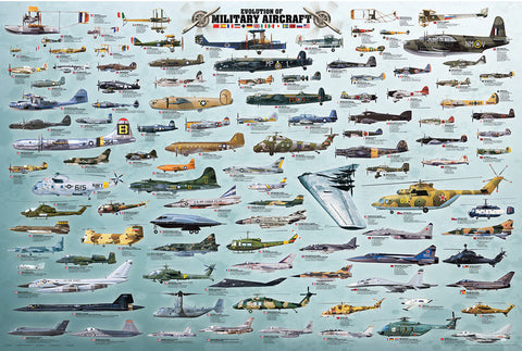 24 x 36 inch Non-Laminated Paper Poster Depicting the Evolution of Various Military Aircraft and Helicopters by EuroGraphics.