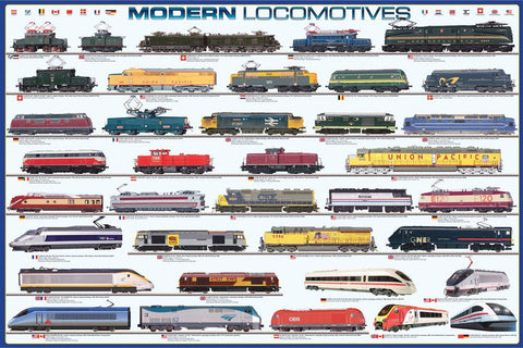 24 x 36 inch Non-Laminated Paper Poster Depicting Various Electric, Diesel, Gas, Freight and Passenger Locomotives and Trains from 1930 to Present Day by EuroGraphics.
