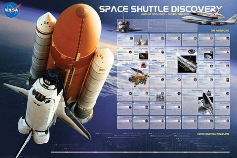 24 x 36 inch Non-Laminated Paper Poster Depicting a Large image of the Space Shuttle Discovery and a Calendar showing all of its Various Missions by EuroGraphics.