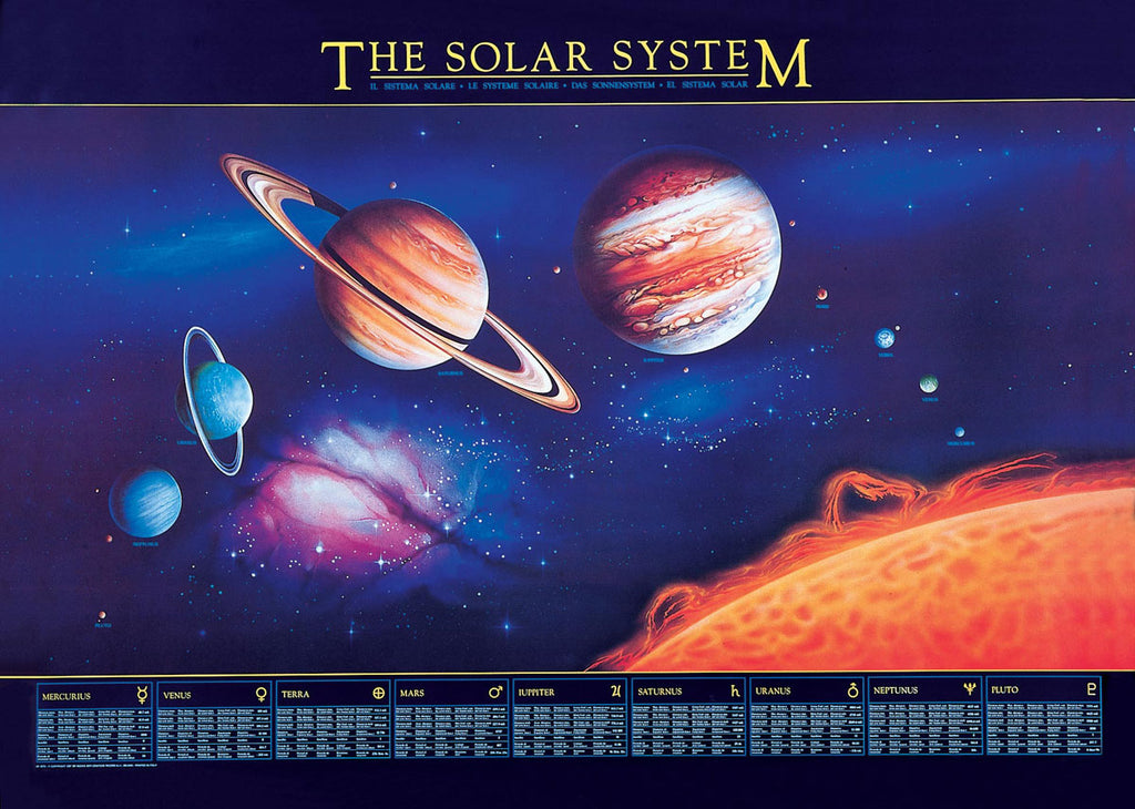 24 x 36 inch Non-Laminated Paper Poster depicting an Illustration of the Solar System, the Sun and its 9 Planets sjhowing their respective size to one another by EuroGraphics.