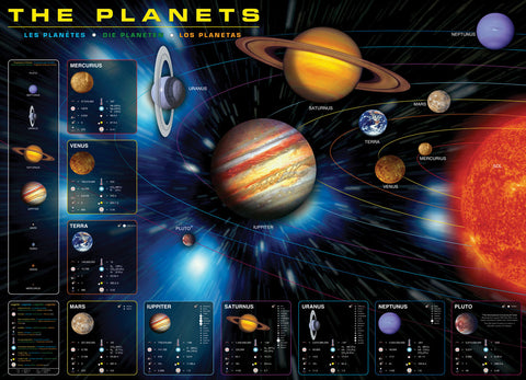 24 x 36 inch Non-Laminated Paper Poster Depicting an Illustration of the Solar System and Diagrams of the 9 Planets and their Moons by EuroGraphics.