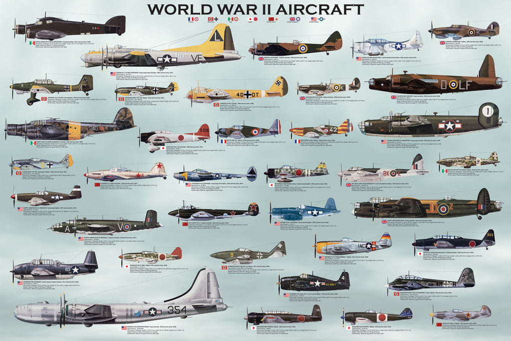 24 x 36 inch Non-Laminated Paper Poster Depicting Various Bomber & Fighter Aircraft used by both the Allied Forces and the Axis Powers in World War II by EuroGraphics.