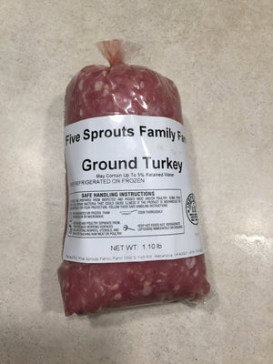 Turkey - Ground