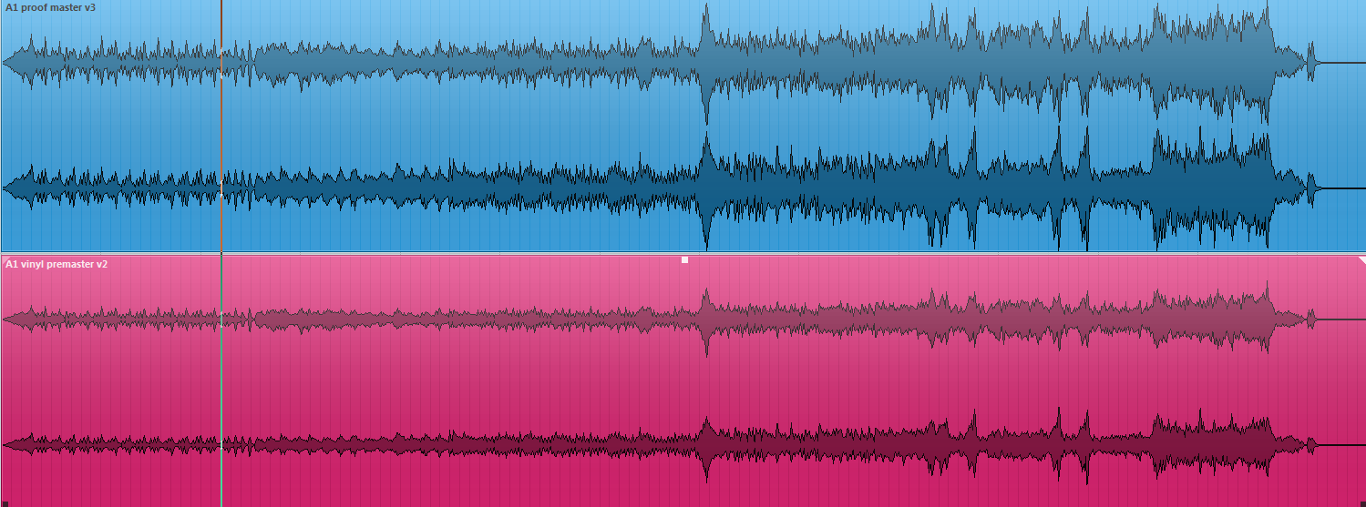 (Top) the CD and digital master waveform for Grant Kirkhope's World 3 Theme from the Yooka-Laylee OST; (bottom) the vinyl pre-master waveform