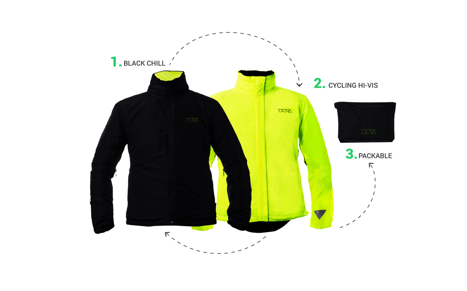 Cycling jacket MOVA 3.0