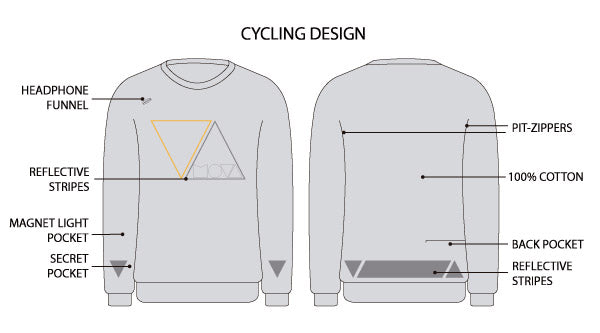 Technical specification and features mova urban cycling sweater