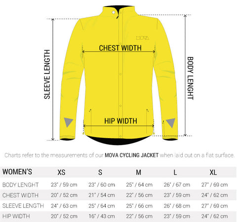 MOVA Cycling Jacket Sizing guide for women 2017 new updated