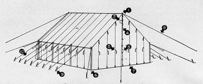 Tent and Fly, Wall, Storage (No Stakes or Poles)