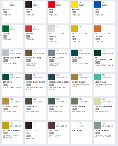 mr color chart