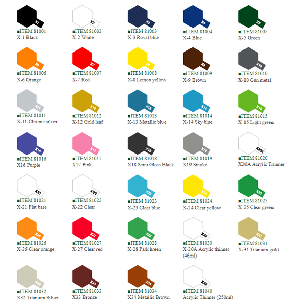 tamiya color chart