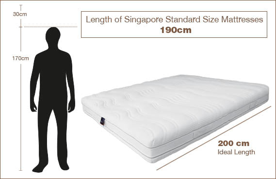 Customised mattress for better comfort