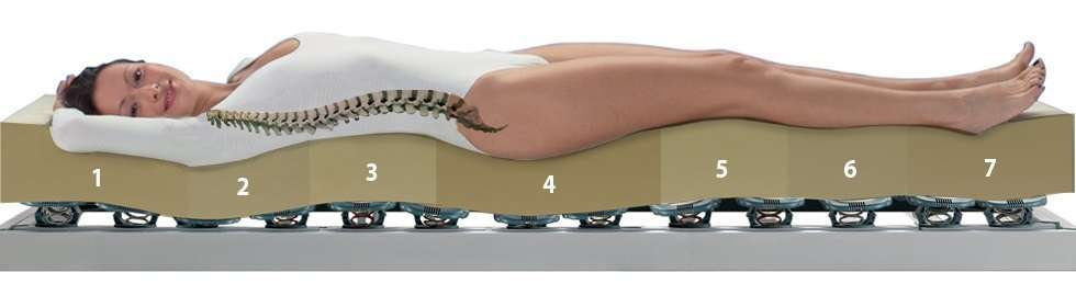 Latex mattress with adjustable slatted bed base offer customised comfort