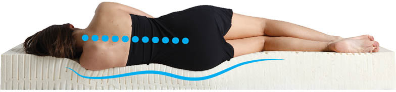 What Are The Benefits Of Latex Mattress? – European Bedding
