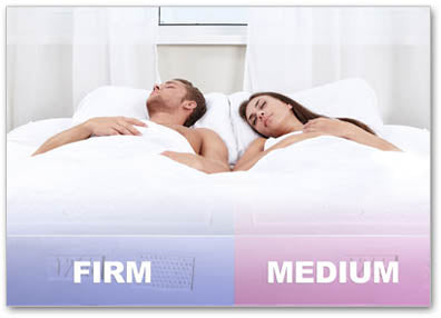 Different firmness for each mattress side