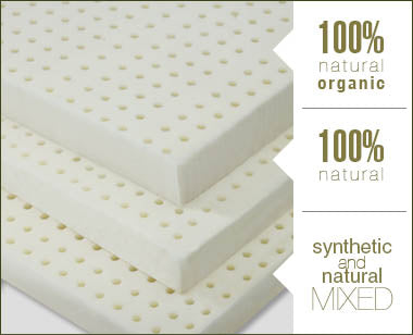 Types of latex mattress