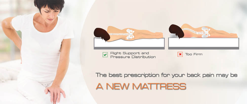 Is A Firm Mattress Always Better For Back Pain European
