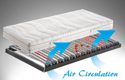 slatted bed base offers good air circulation