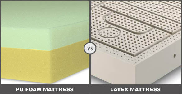 Natural Latex Mattress Vs Polyurethane (PU) Foam Mattress ...