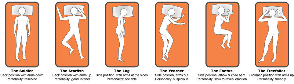 Sleeping Positions Personality Traits Amp Effects On Health
